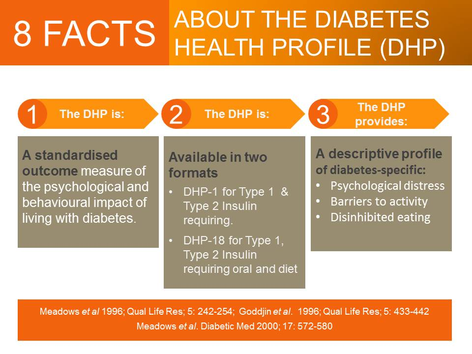 chair design questionnaire the best high 8 facts about diabetes health profile – patients outcomes blog