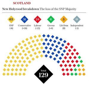 U.K. 'Super Thursday' Elections