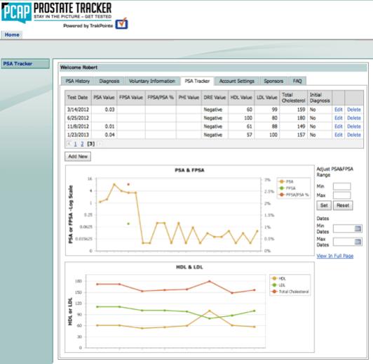 wpid-MyPSA_Cholesterol_01232013-2013-02-28-13-29.png