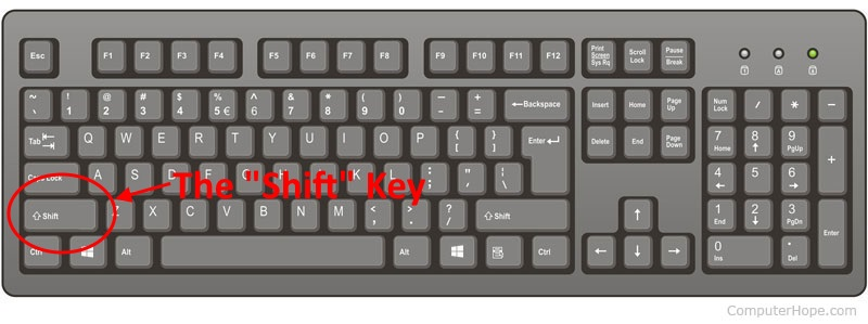 The SHIFT Key