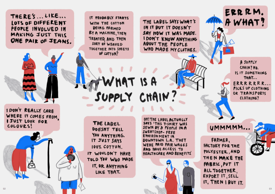 fashion-supply-chain
