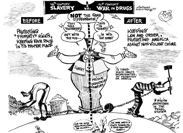 18th Century Slavery