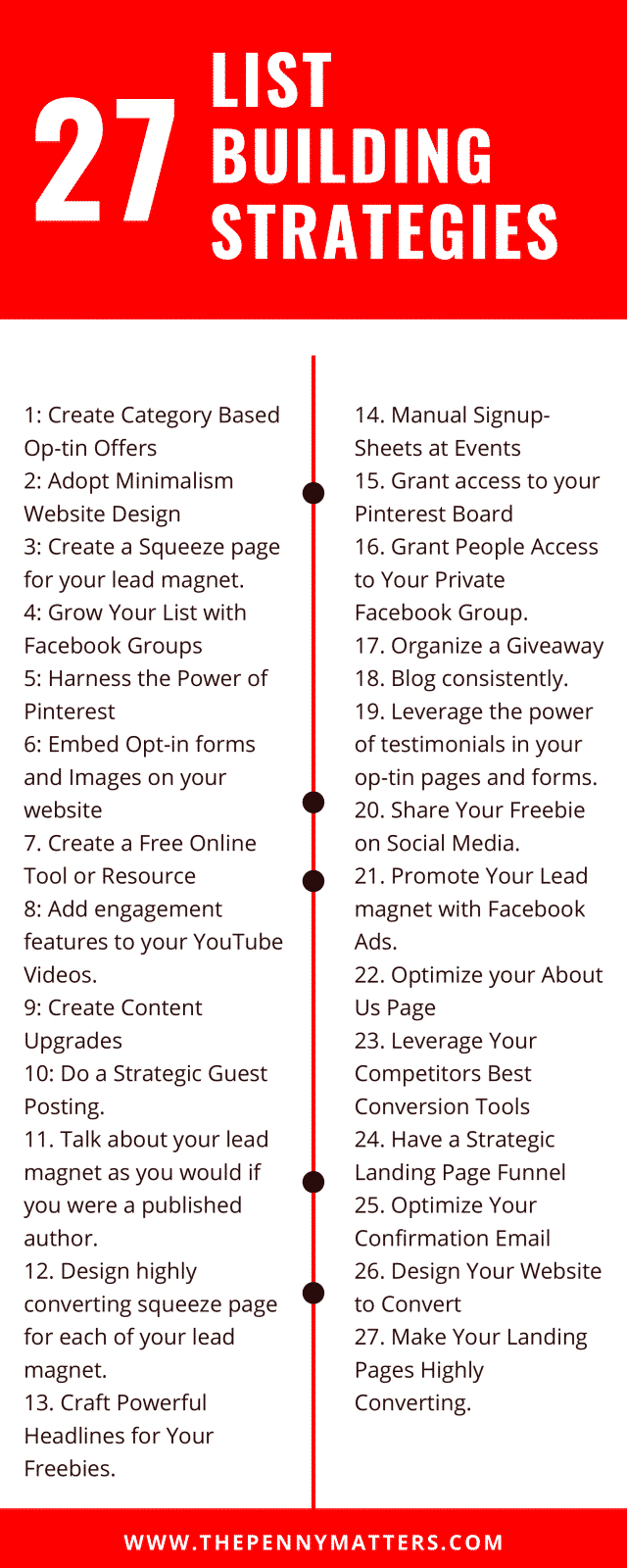 27 List Building Strategies Infographic