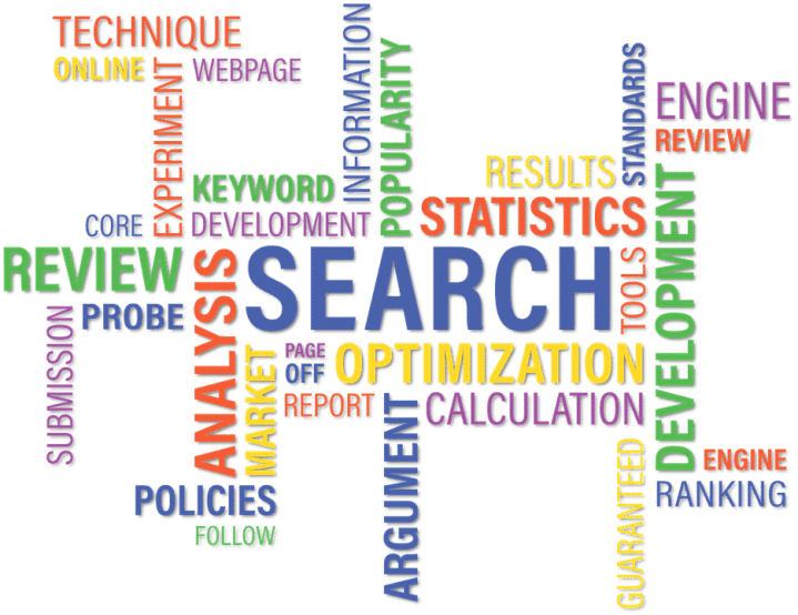 blog management service keyword research and seo