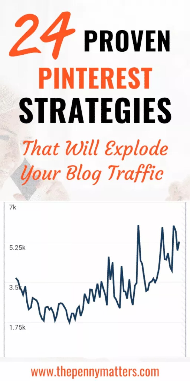 Pinterest Traffic: 24 Ways To Drive Traffic to Your Blog using Pinterest 1