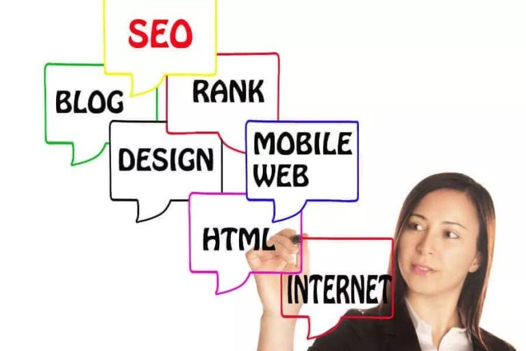 What's White Hat SEO and Why Your Business Needs it?