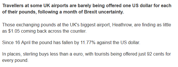 "Extract from BBC News article: ""Those exchangeing pounds at the UK's biggest airport, Heathrow, are finding as little as $1.05 coming back across the counter."""