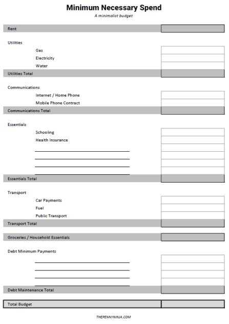 Click to download PDF printable worksheeet of the minimalist budget