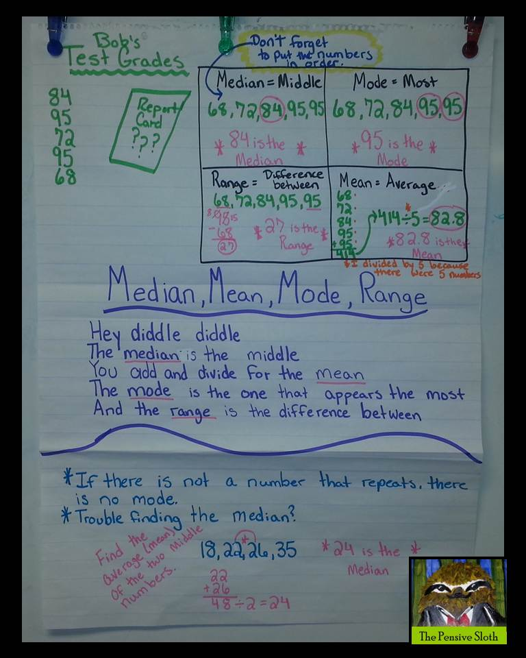 strip diagram anchor chart 5 7 pin trailer plug wiring thursday–mean, median, mode, range | the pensive sloth