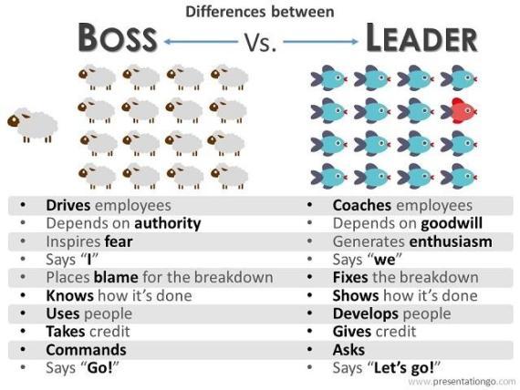 boss-vs-leader-infographic.jpg