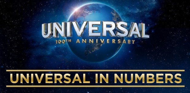 Universal in Numbers, Celebration Infographic Of Universal Pictures 100 Years!