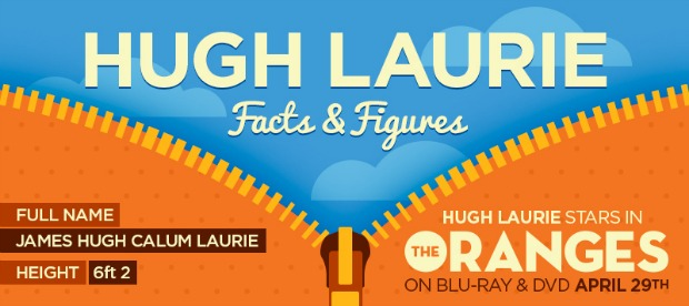 The Ultimate Guide to Hugh Laurie (The Oranges Infographic)