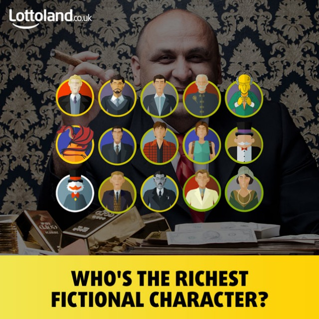 Fictional Character List [Info Graphic]