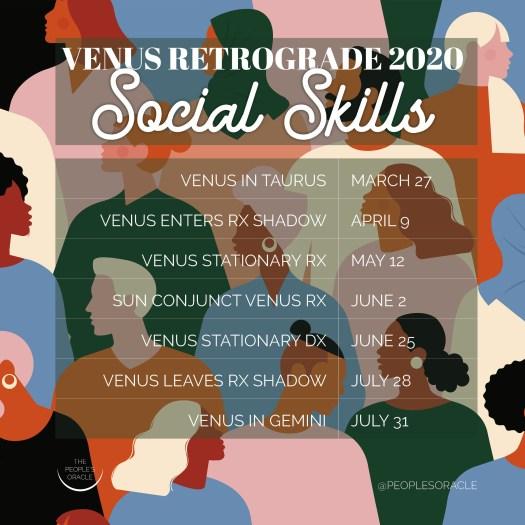Venus Retrograde 2020: Social Skills