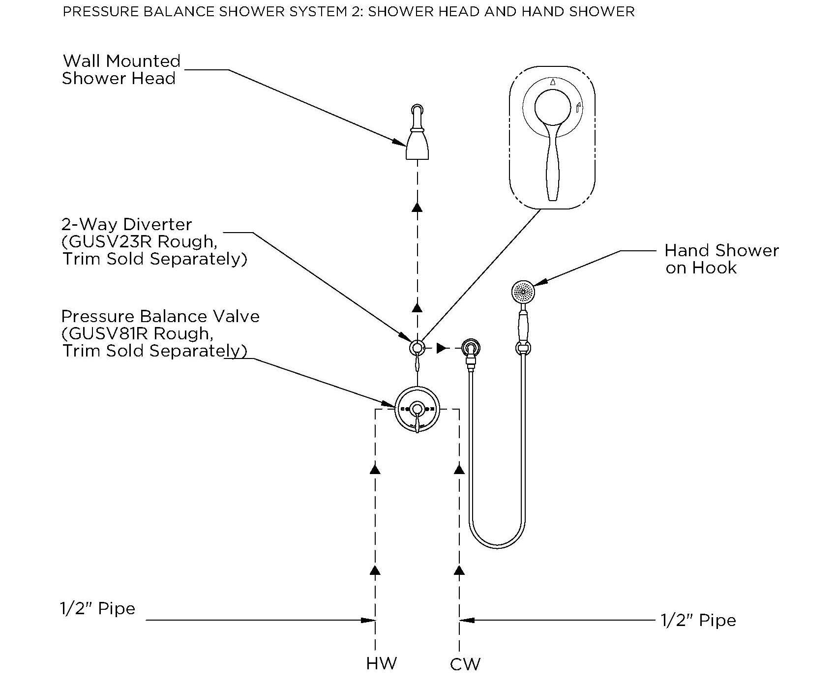 install shower plumbing diagram for ez go golf cart wiring pdf bath hand showers the perfect