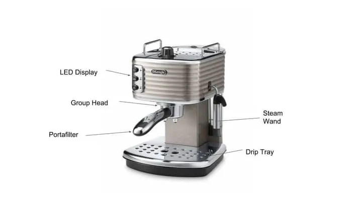 anatomy of an espresso machine