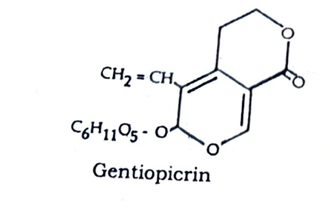 Gentian Chemical constituents