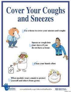 Source: US Department of Veterans Affairs ; https://www.publichealth.va.gov/flu/materials/posters/respiratory-etiquette.asp