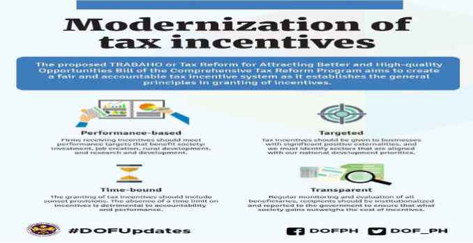 philippines tax incentives