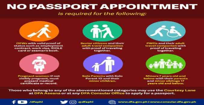 no passport appointment