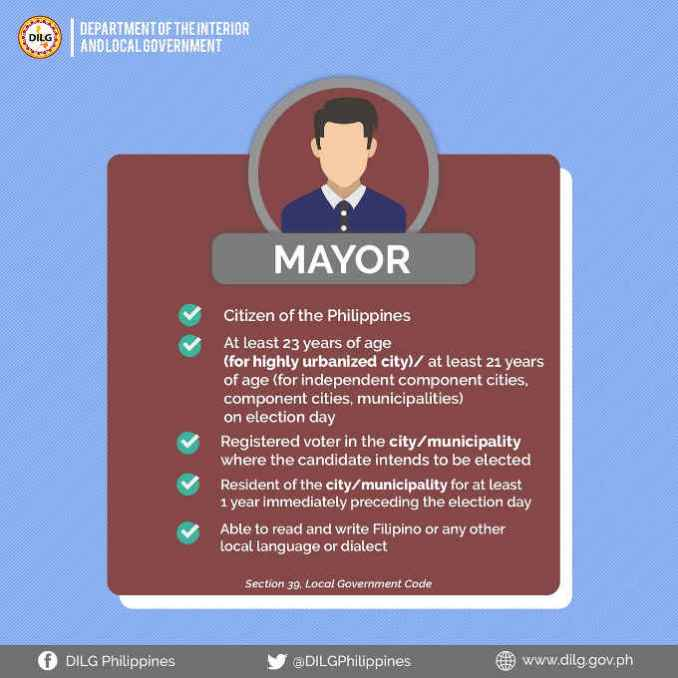qualifications of a mayor in the philippines