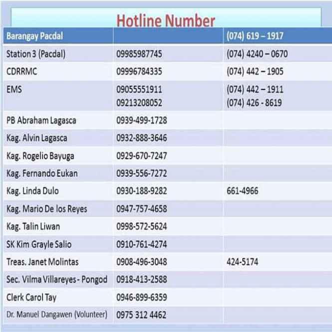barangay pacdal hotline number