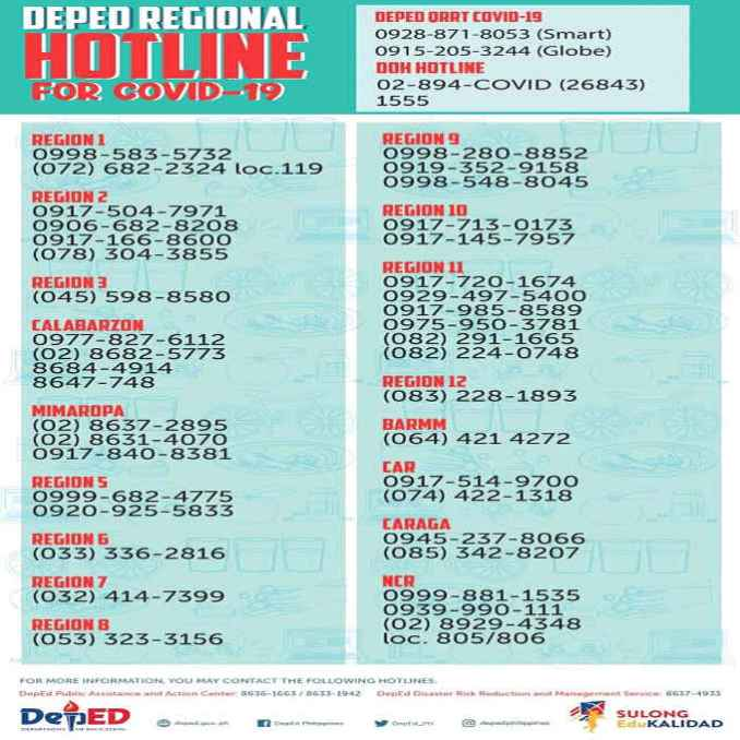 deped regional hotline