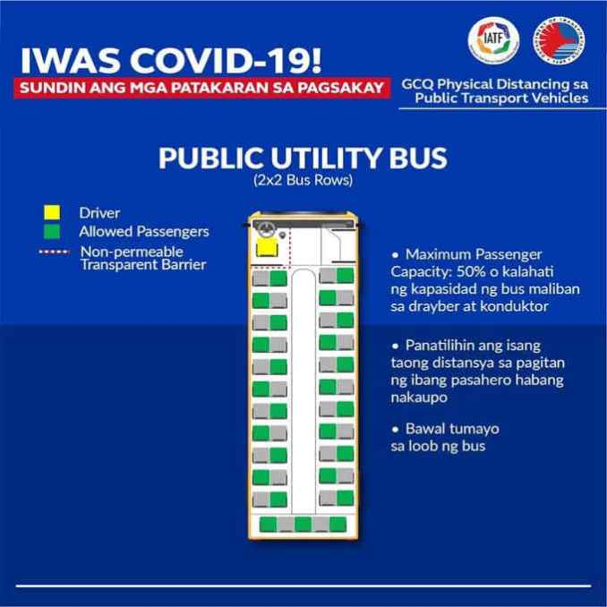 ride rules for public utility bus