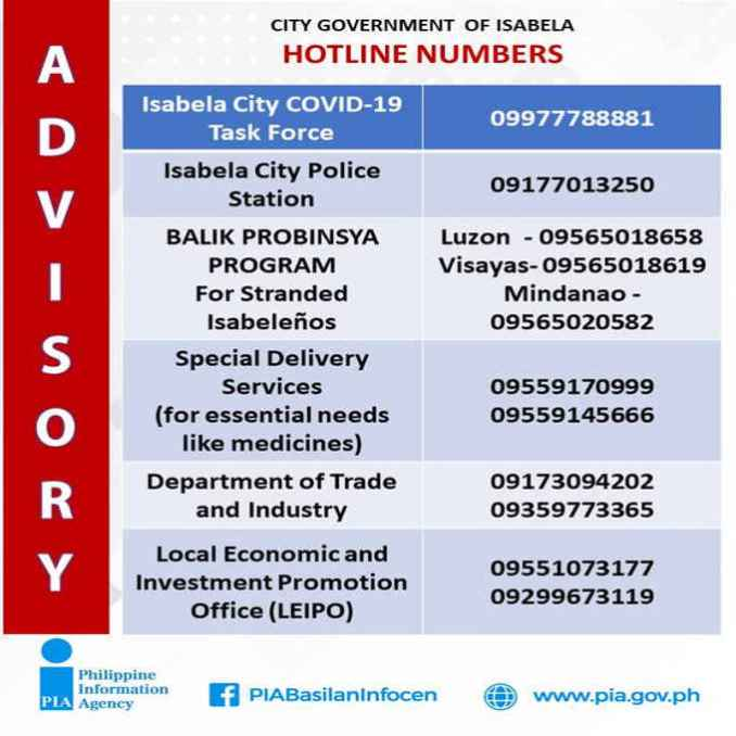 isabela city hotline numbers