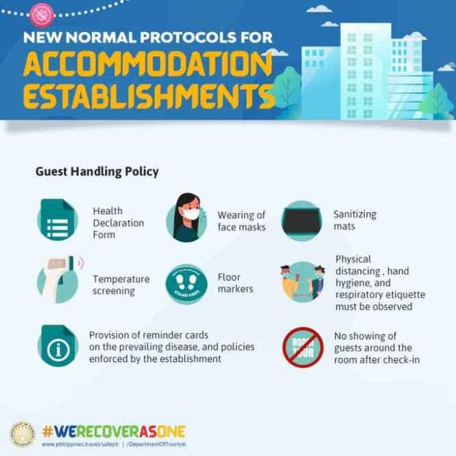 new protocol for accommodation establishments