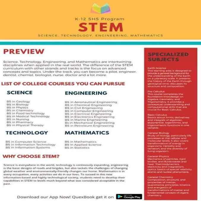 K-12 SHS Stem program