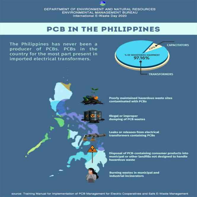 pcb in the philippines