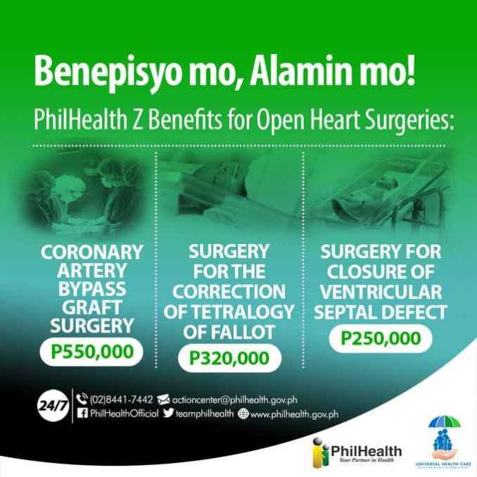 philhealth z benefits for open-heart surgeries