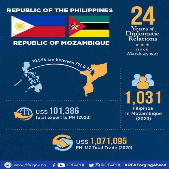 philippines and mozambique