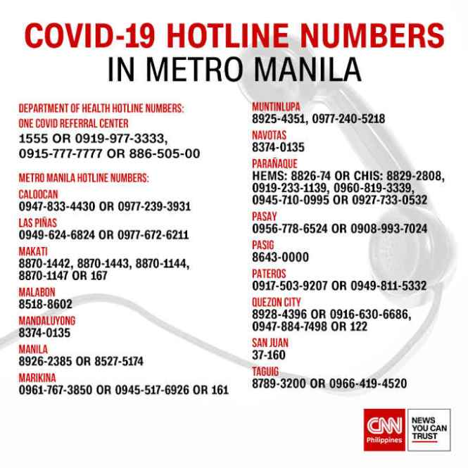 covid-19 hotline numbers in metro manila
