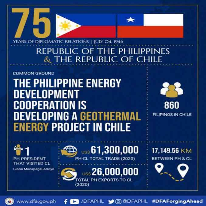 philippines and chile