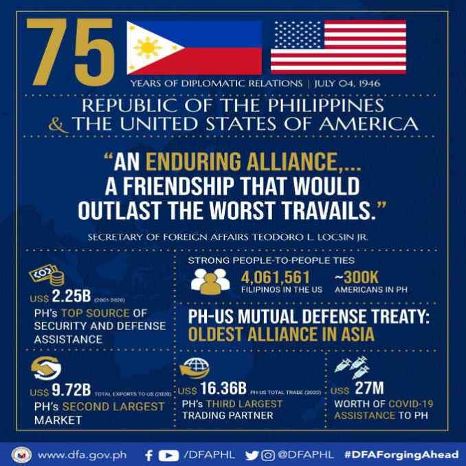 philippines and the united states of america