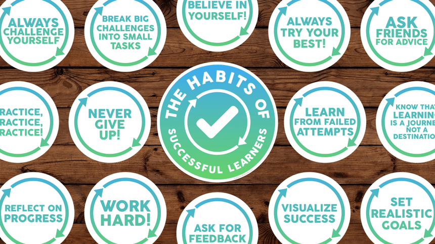 Habits of Successful Learners