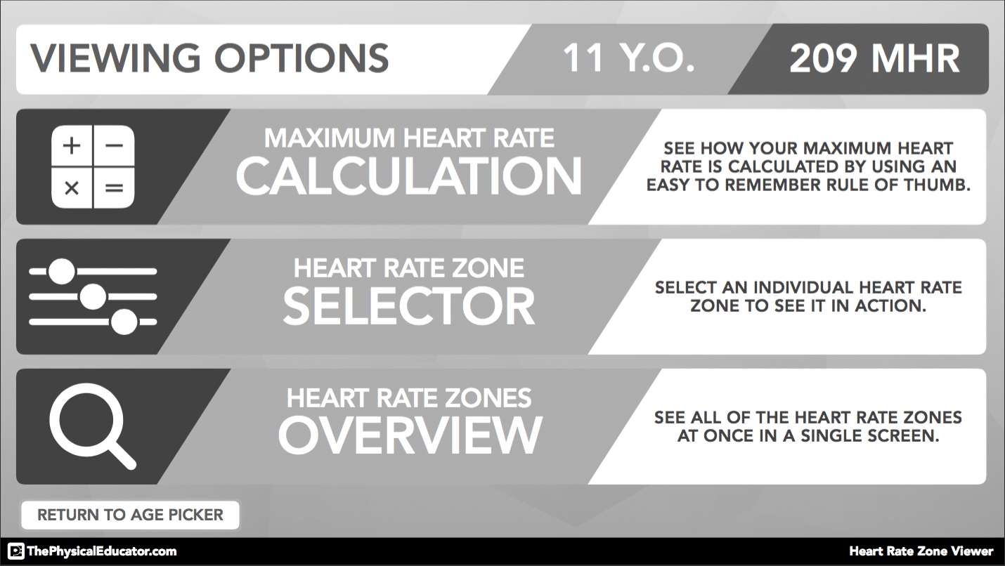 Introducing The Heart Rate Zone Viewer Thephysicaleducator