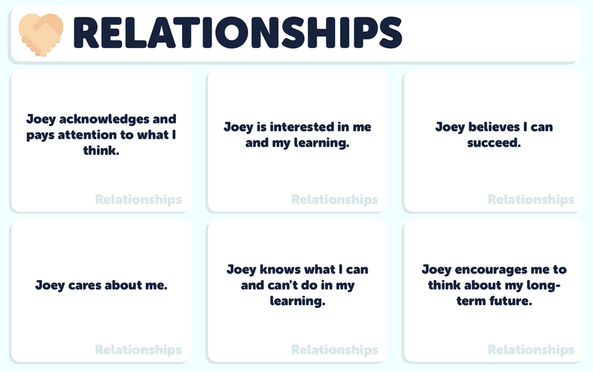 Relationships Questions