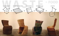 Discarded Waste Furniture | The PIE Cloud
