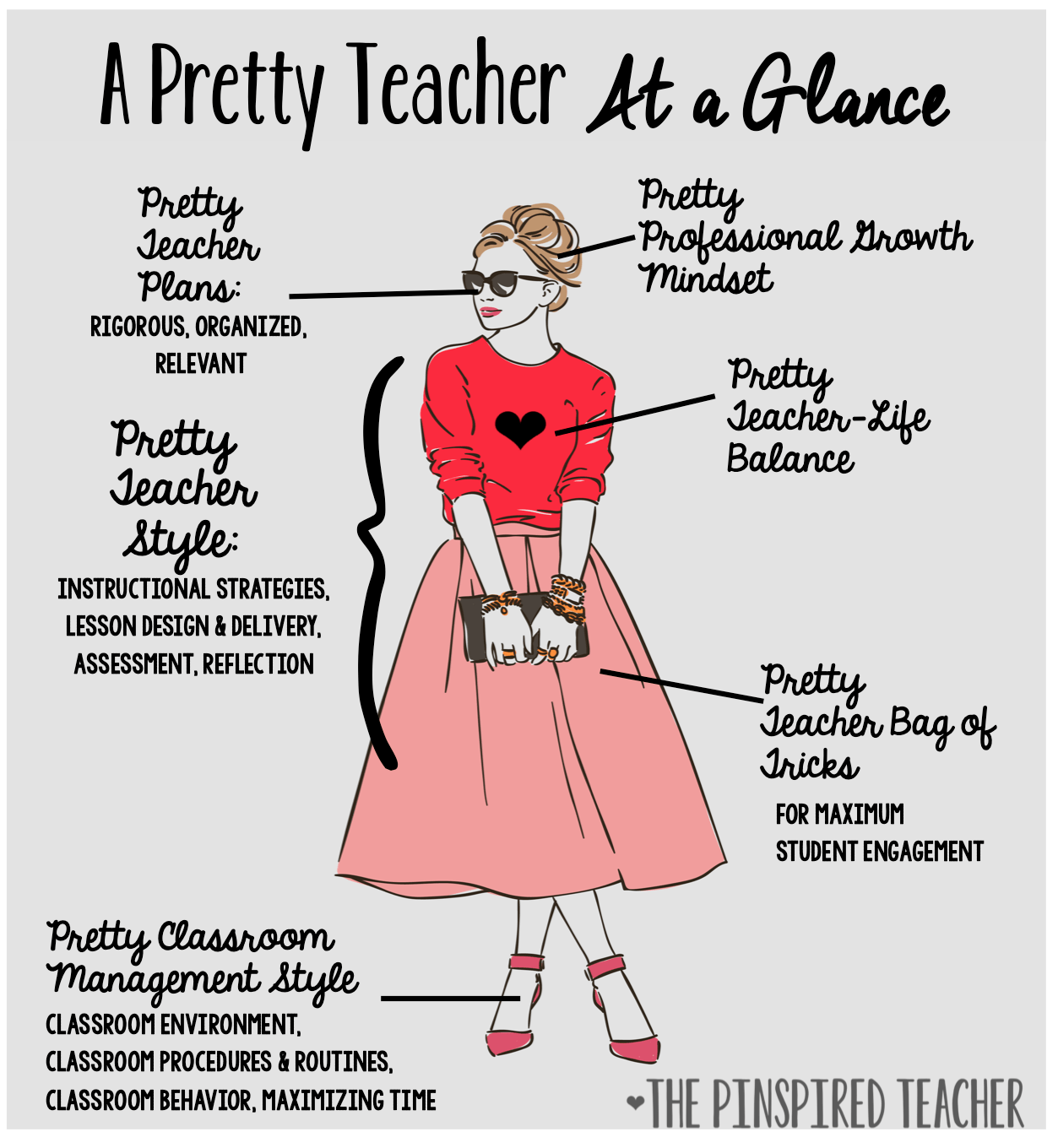 A Pretty Teacher At a Glance by The Pinspired Teacher