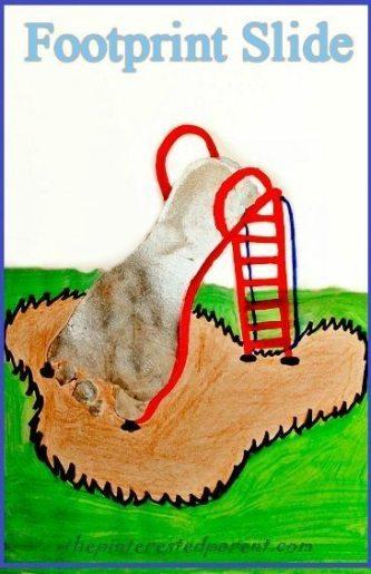 Footprint slide .