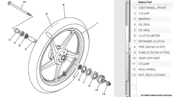 Penyebab laher atau bearing roda motor cepat rusak