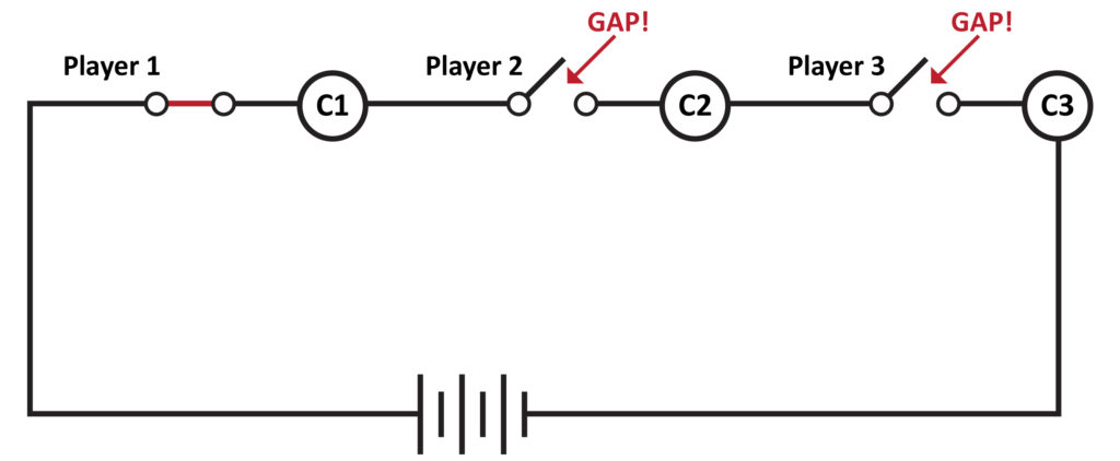 Applying Series & Parallel Circuit Concepts To A Game