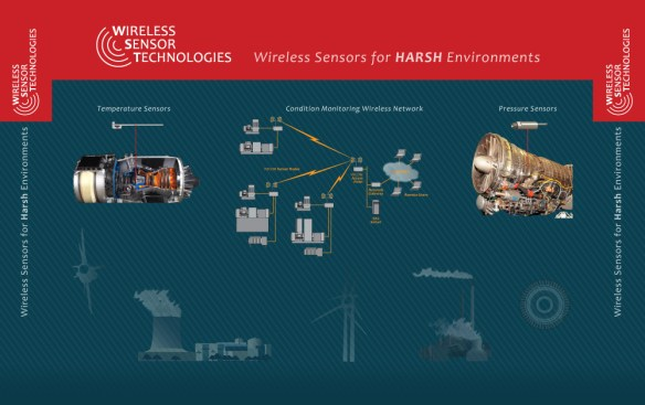 Wireless Sensor Technologies Trade Show Booth