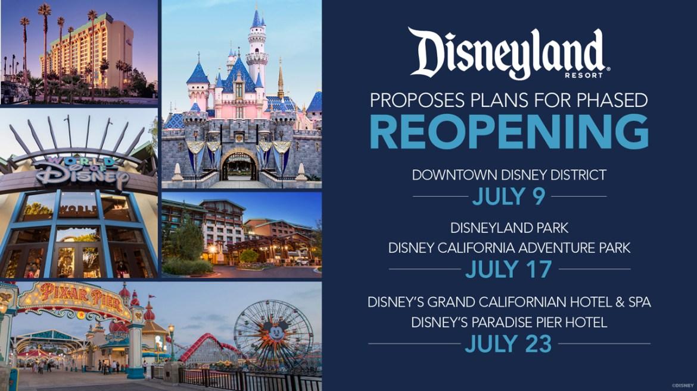 Disneyland Resort Proposed Opening Plan Revealed