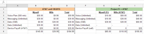 Comparison of AT&T Family plan with 1 unlimited data plan, vs the Google Fi + AT&T single-line plan