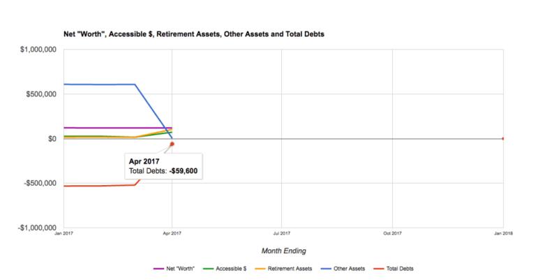 Net Worth Calculator & Tracker