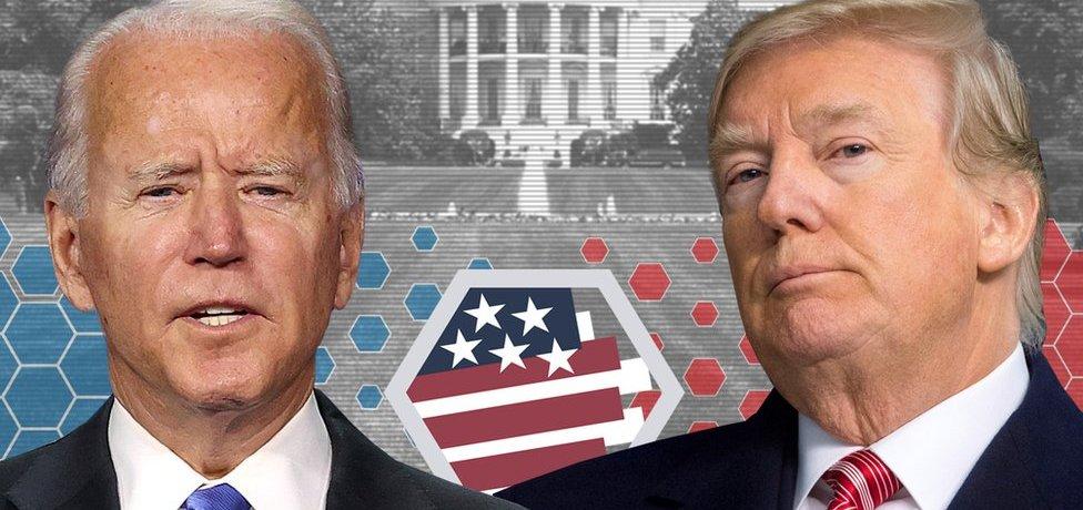 The Impending US Civil War